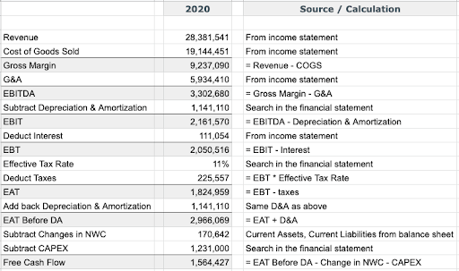 free cash flow calculation example company
