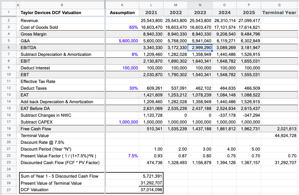 DOWNLOAD Discounted Cash Flow Calculator Excel Examples 1