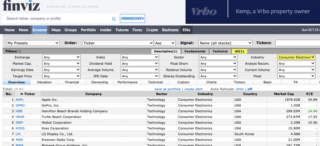 Comparable Public Company Multiples and Precedent Transaction Analysis finviz