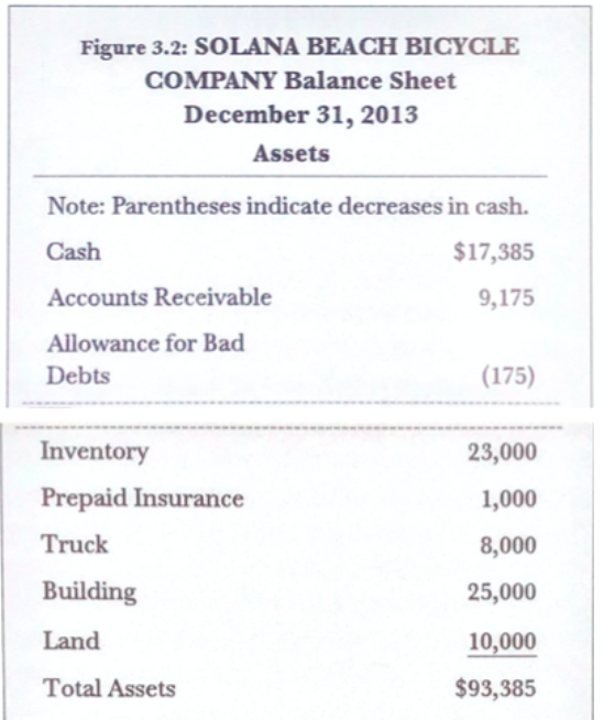accounting for absolute beginners balance sheet 2