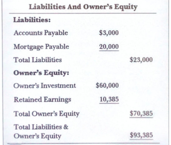 accounting for absolute beginners balance sheet 3